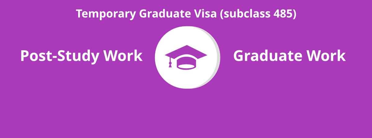 Temporary Graduate (subclass 485) Visa